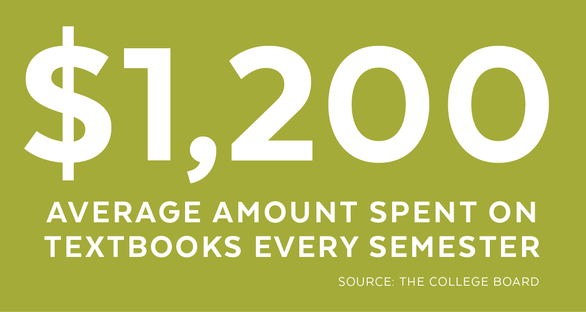 average book bill is $1200