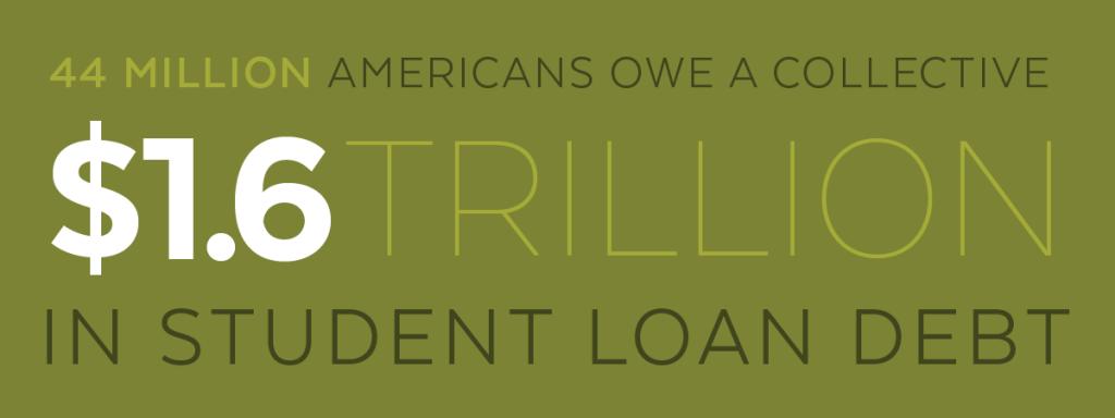 1.6 trillion in student debt